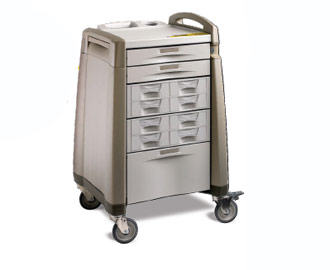 AC Medication Carts